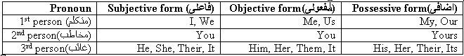 pronoun.jpg